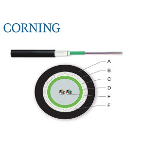 Cablu fibra optica ClearCurve® MM OM4 50/125, 16 fibre, In/Out Solutii Fibra Optica