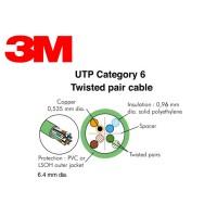 Cablu cat. 6 100 ohms UTP, manta PVC 4 perechi (1000 m tambur)